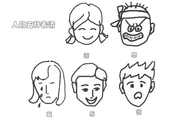 表情 简笔画眼睛的不同表情画法,儿童啦网 表情