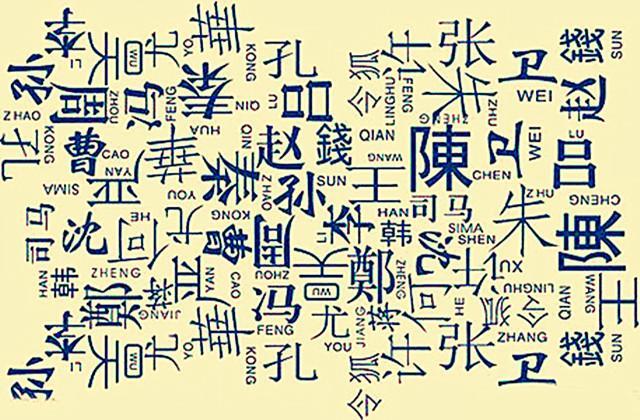 杨姓有多少人口_中国最最牛A的六大氏族,你家上榜了没