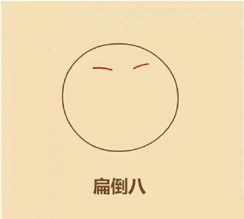 表情 搞笑人物表情简笔画尔康表情包简单的画法 人物 表情