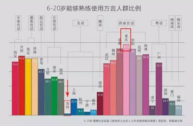 重庆城市人口比例_百度地图中国城市研究报告 重庆跻身主要城市人口吸引力排