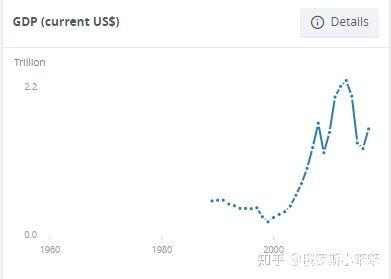 us gdp_美国二季度GDP如预期下修至2 衰退疑云挥之不去