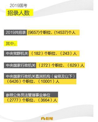 2019年我国人口数_2018中国人口图鉴 2019中国人口统计数据-网络热点