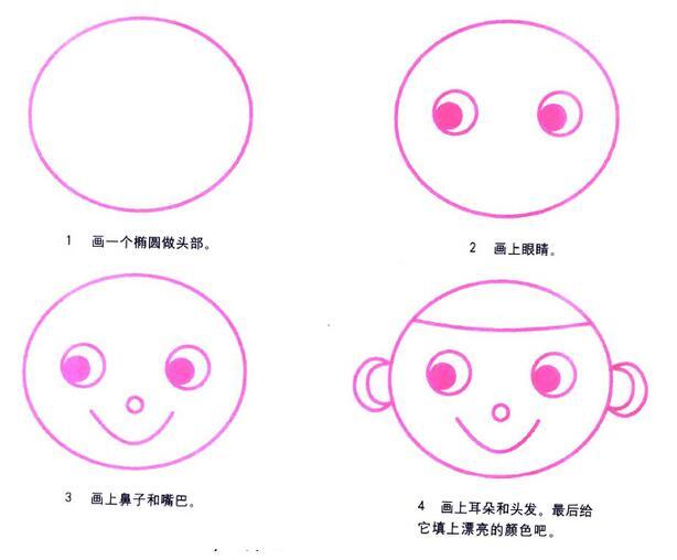 表情 小朋友难过表情简笔画 小朋友难过表情简笔画画法 表情