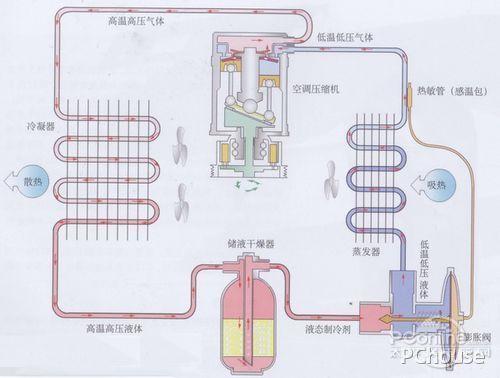 低温的原理_深低温设备 工作原理