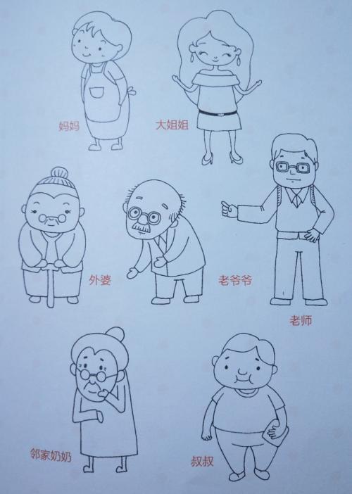 表情 人物简笔画小孩可爱 qq头像 表情