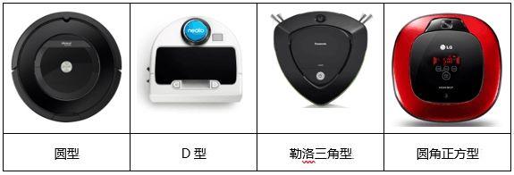 D型 圆型 勒洛三角型-表情 扫地机器人和吸尘器哪个好 知乎 表情