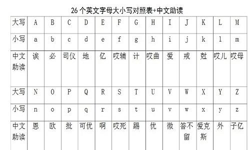 表情 26个汉语拼音字母表图 图片大全 表情