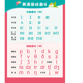 表生字音标偏旁笔画汉语拼音字母表九九除法乘法口诀表学习  表情