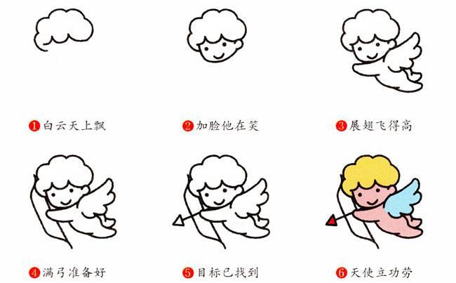 表情 超可爱的天使详细步骤简笔画,绘画图片,儿童文艺 绘艺素材网 表情