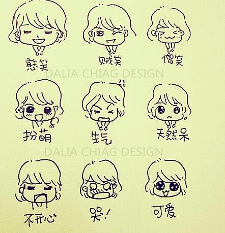 表情 卡通笑脸表情简笔画 第1页 一起QQ网 表情