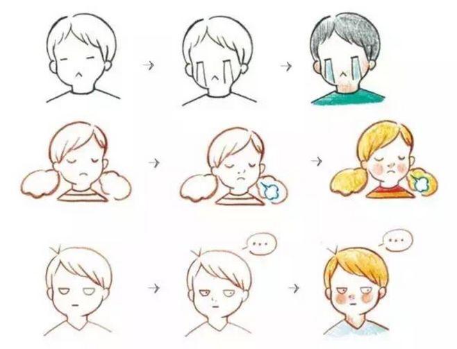 表情 手帐素材简笔画日记素材人物表情by飞乐鸟侵删 表情