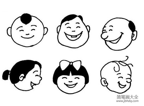 表情 各种人物的笑容简笔画 人物头像简笔画 简笔画大全 表情