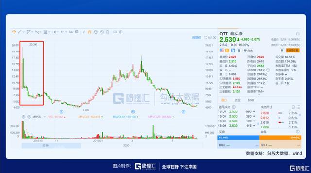 仁東控股資本迷局