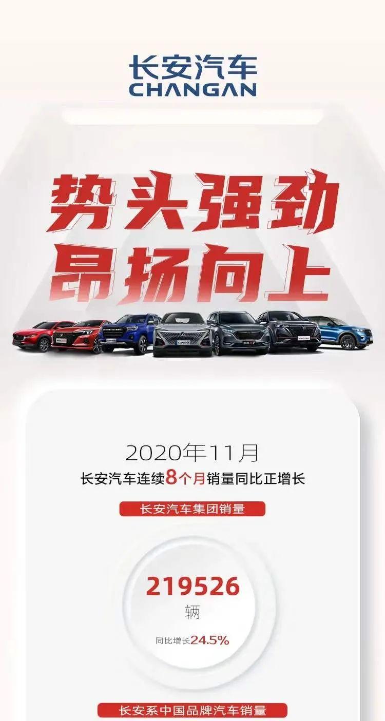 長安汽車今年累計銷量突破180萬,這一成績讓自主著急合資羨慕