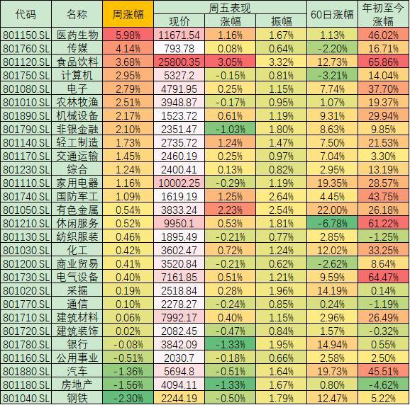 滬指刷新年內新高徘徊3450點 近五個月震蕩後A股面臨方向性選擇