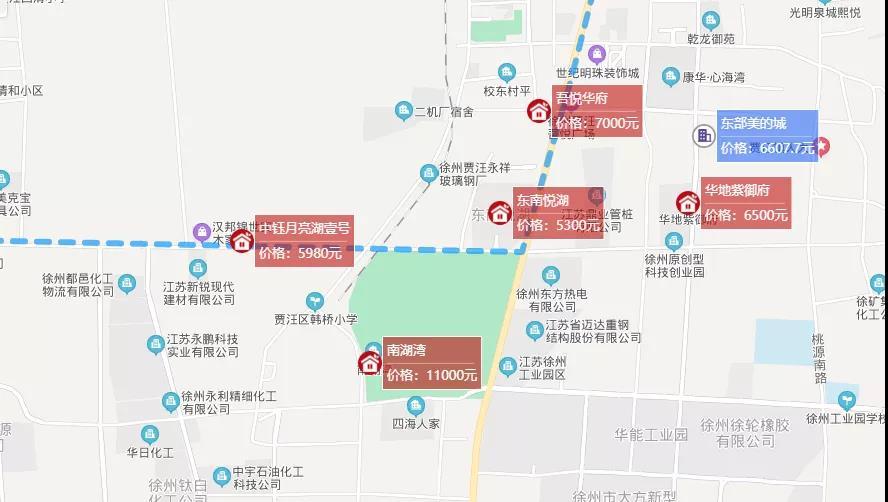 徐州5樓盤1274套房源價格公示 最低均價7000元/㎡!