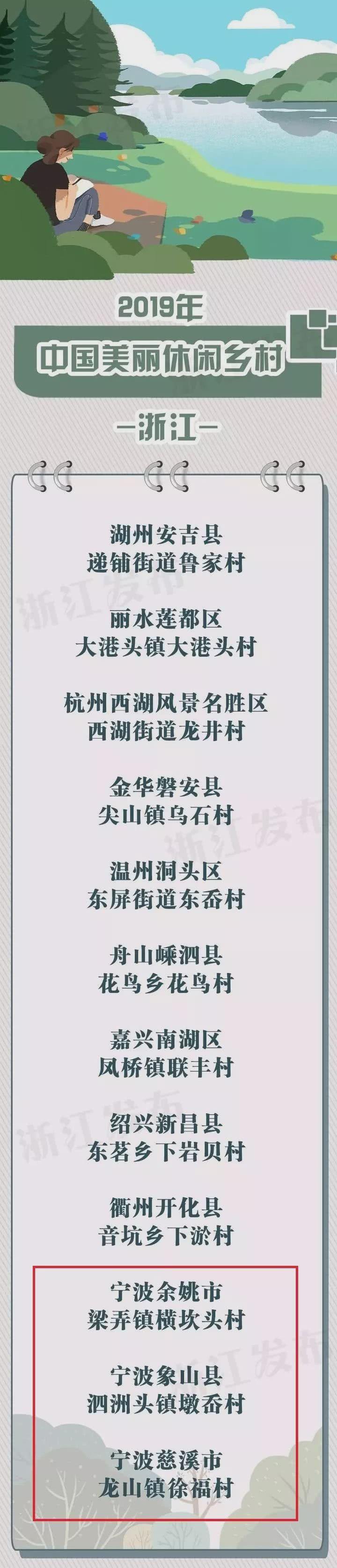 """天龙八部私服怎么玩美!宁波人周末出游,又添3个""""国字号""""休闲地!"""