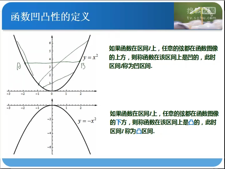 S223-函数凹凸性(函数图像的性质)