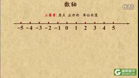 七年级高斯数学