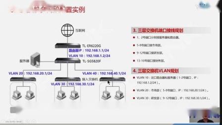TP-LINK路由器内网接入及多网段配置实例