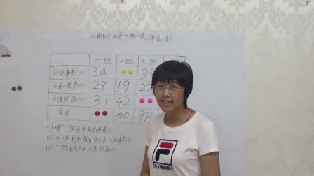 高斯数学试讲第一课