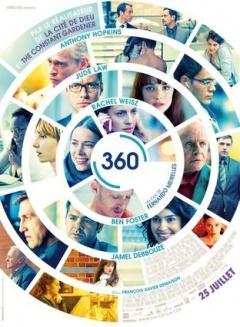 圆舞360