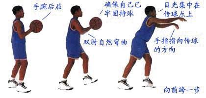 初学者打篮球的技巧